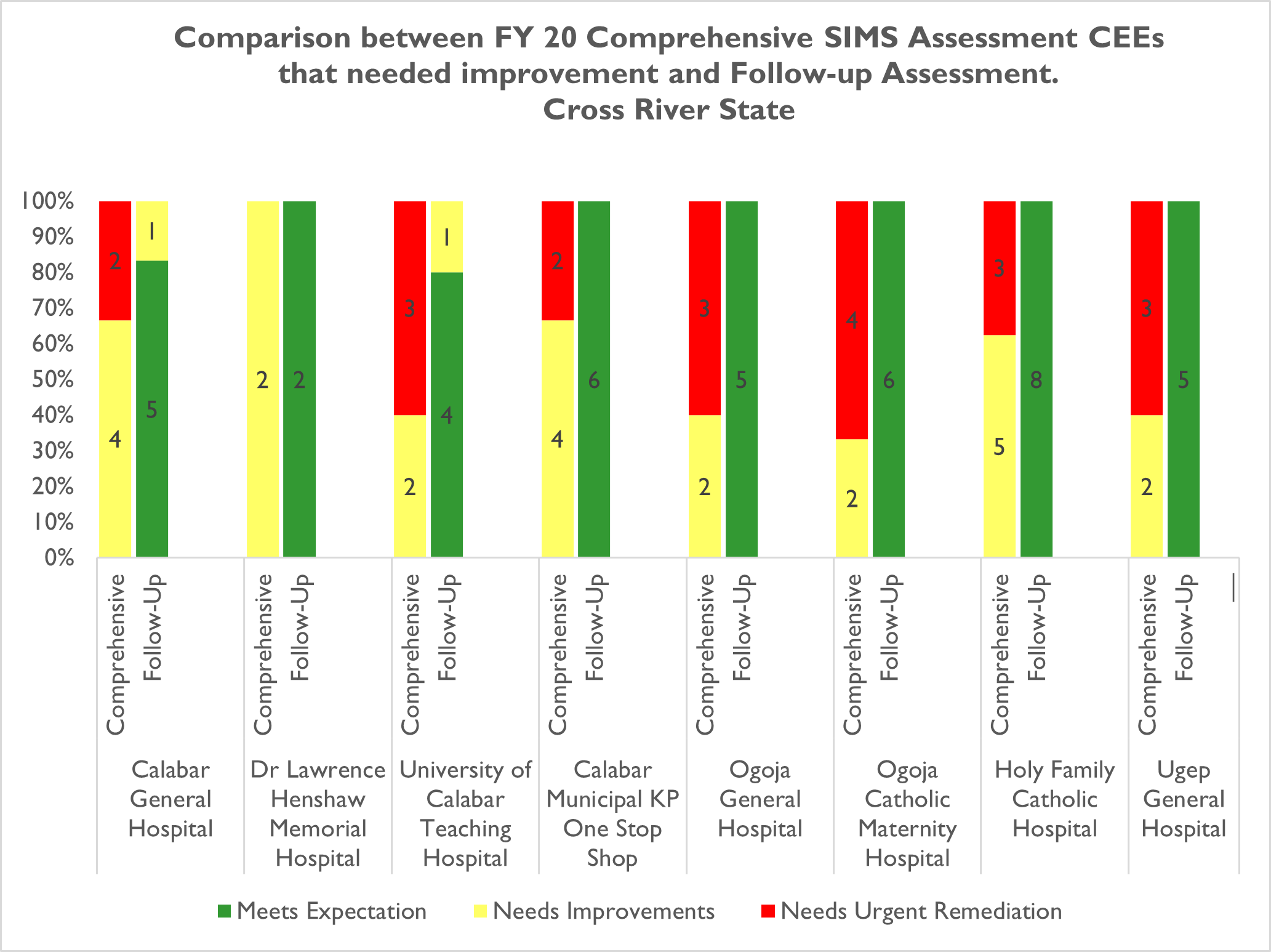 Comparison between FY 20 Comprehensive SIMS.png